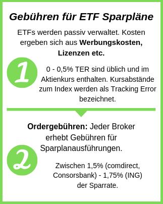 ETF Sparplan Gebührenübersicht
