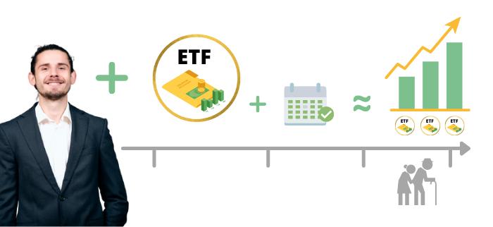 Beste Altersvorsorge mit ETF Sparplan