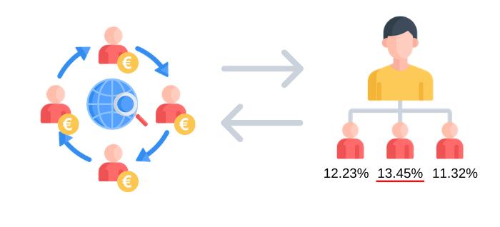 Investieren P2P Kredite Mintos Erfahrungen Plattform