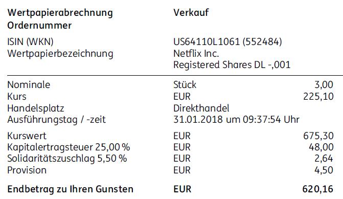 Aktienverkauf Steuern Depot