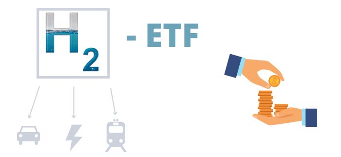 Wasserstoff ETF Sparplan Empfehlungen Tipps