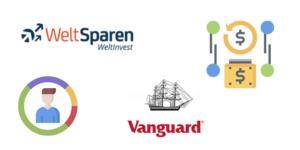Investieren bei Weltsparen WeltInvest