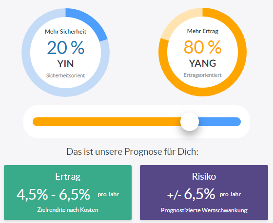 Fonds bei Evergreen Yin und Yang Fonds
